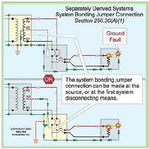 Grounding and bonding of electrical systems help ez pdh these are transformers with no direct connection between the primary system neutral sciox Image collections